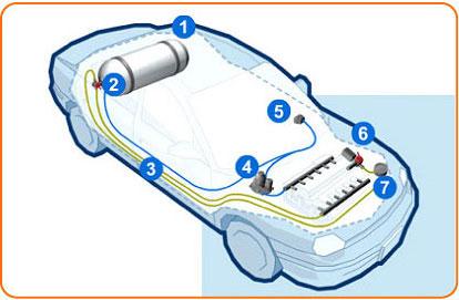 КПГ. Метан. CNG. Автомобиль на метане. Оборудование для метана.